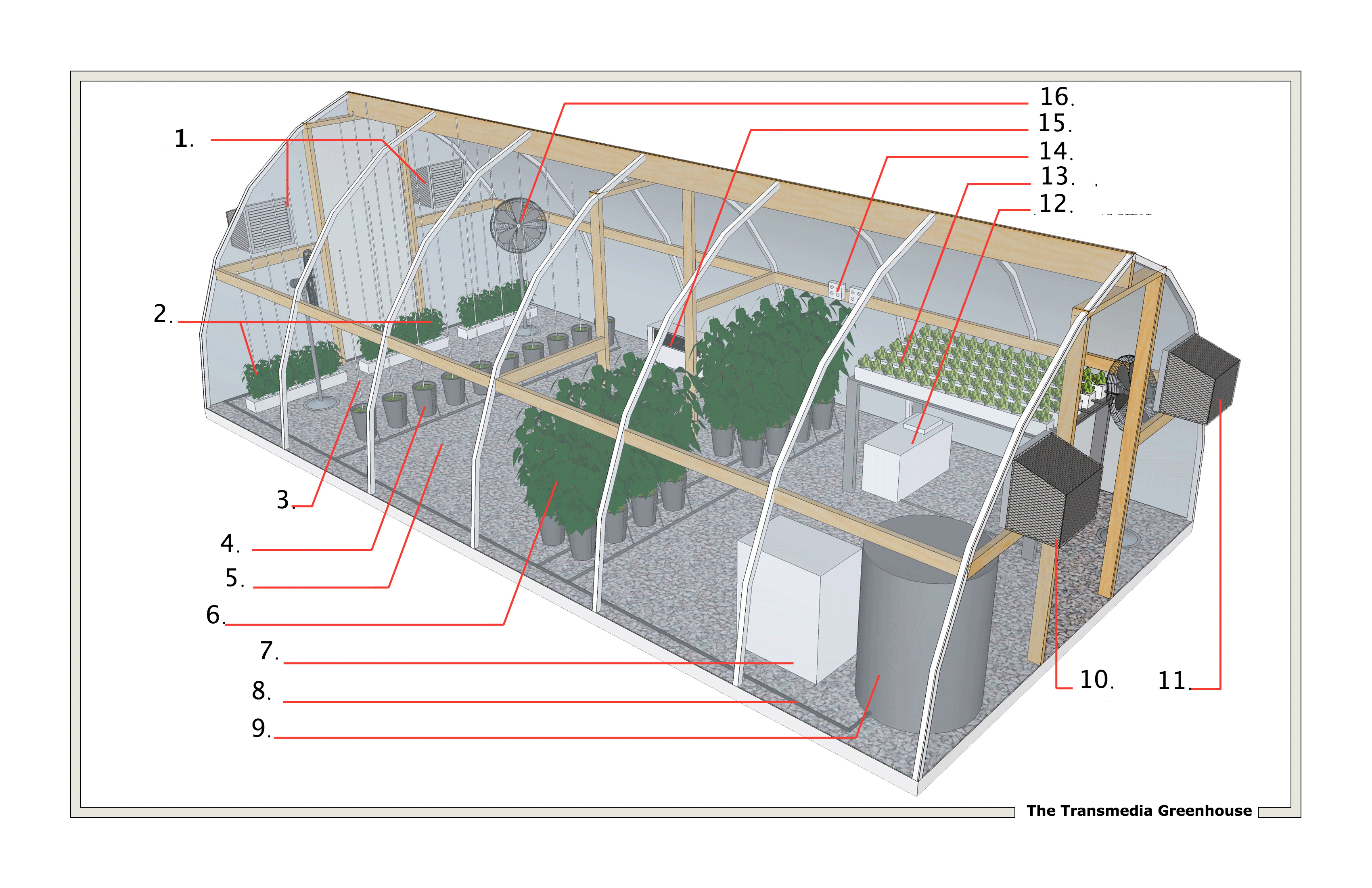 Transmedia the green house effect simon staffans for Green small house plans