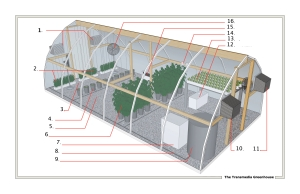 The original blueprint was taken from http://urbangardenmagazine.com/2010/04/how-to-feed-four-families-with-a-hydroponic-greenhouse/